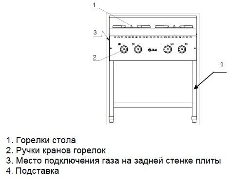 Схема и технические данные на ПГК-49П