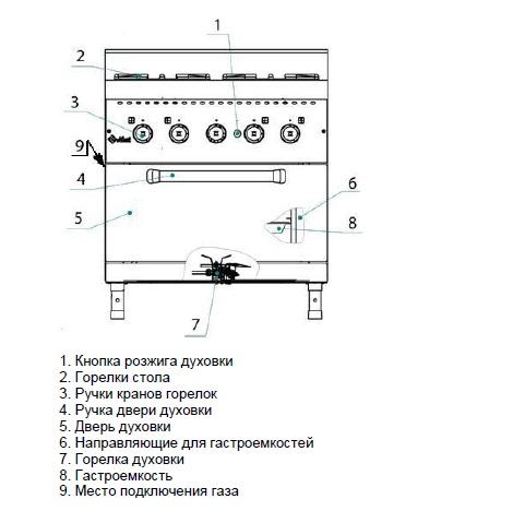 Схема и технические данные на ПГК-49ЖШ