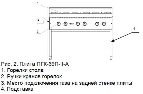 Схема и технические данные на ПГК-69П